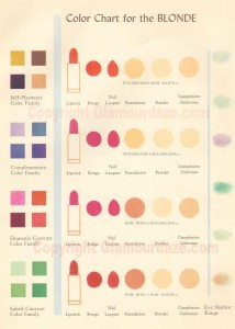 1950s-makeup-chart-for-blondes---helena-rubinstein