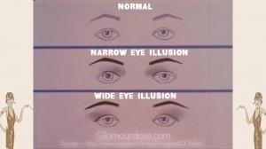 vintage-1960s-makeup-tutorial---eyeshading illusions