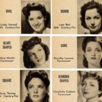 1940s Hair and Make-up Secrets  for your Face Type