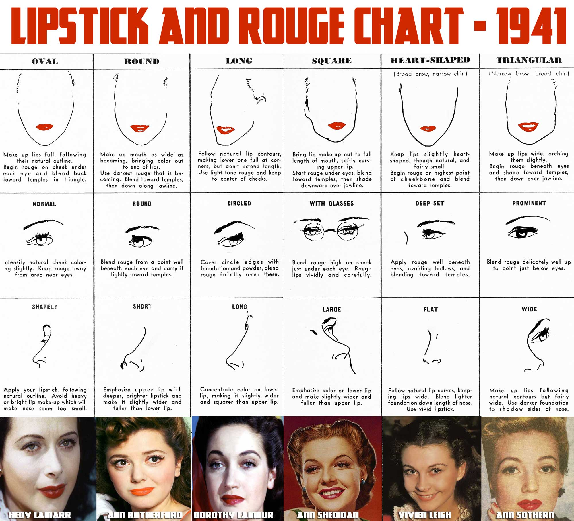 LIPSTICK-AND-ROUGE-CHART-1941