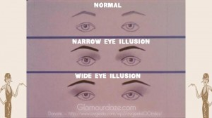 vintage-1960s-makeup-tutorial---eyeshading illusions