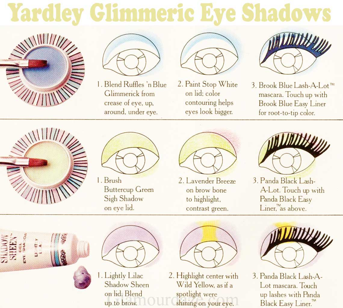 Yardley-1970s-Glimmerick- Sigh-Shadow eye-shadow-chart
