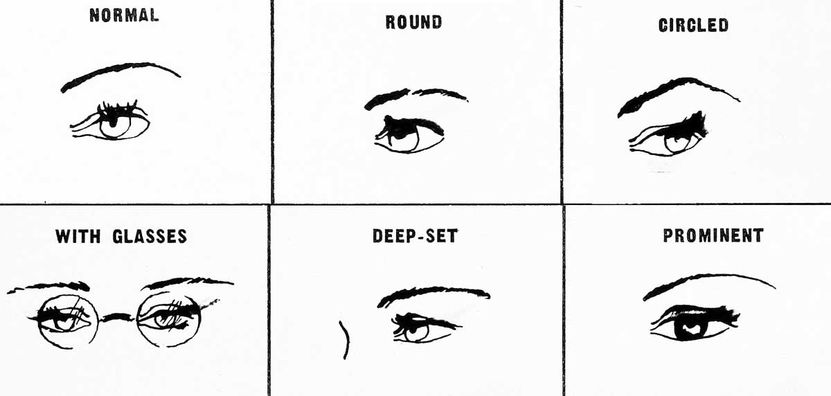 How-to-Apply-Rouge-for-Better-Proportion-to-EYES