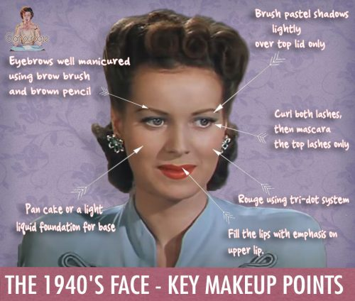 The 1940s Makeup Look - Key Trends